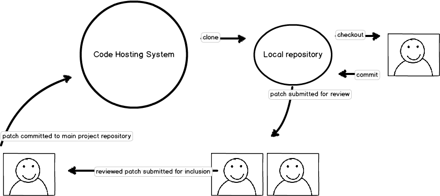resources/strategy-permissions-patching.png